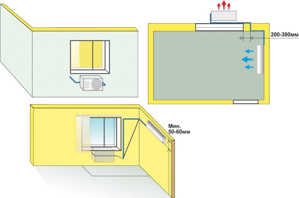 установка кондиционера схема