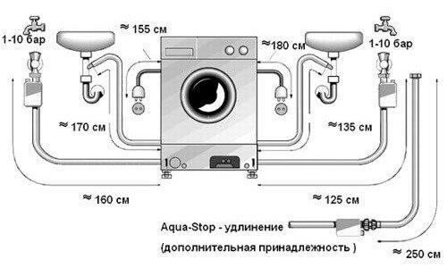 подключение стиральной машины харьков фото